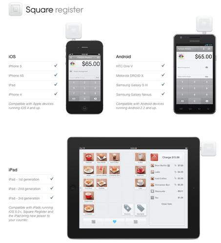 smartphones et tablettes compatibles square