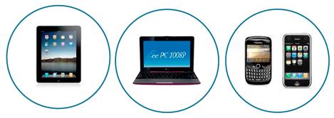 myAccessWeb: accessible à partir d'ipad et de tablettes