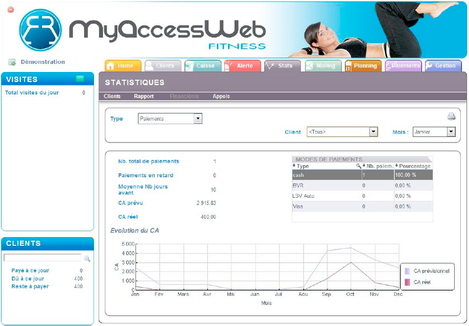 myAccessWeb: stats