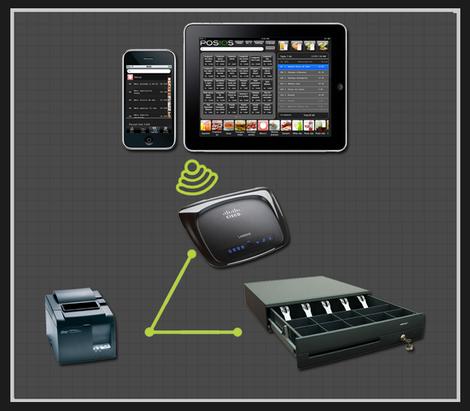 POSIOS: logiciel de caisse pour restaurant et pour iPad et iPod