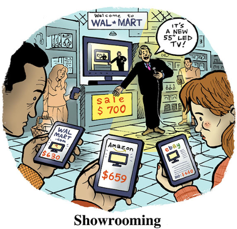 Les incidences n�gatives du showrooming sur le commerce physique