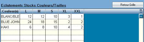 grille de tailles et de couleurs d'une fiche article d'A2GI-Caisse *
