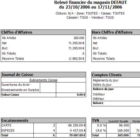 atthis: relevé financier (x de caisse)