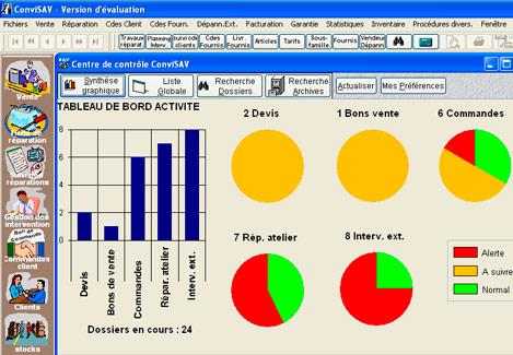Tableau de bord du logiciel de suivi de S.A.V. ConviSAV