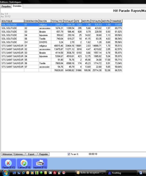 statistiques multimagasin