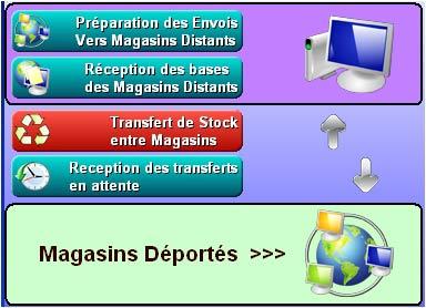 logiciel de caisse gestmag multi sites: les transferts entre magasins