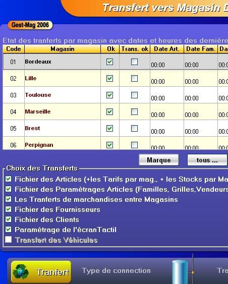 logiciel de caisse gestmag multi sites