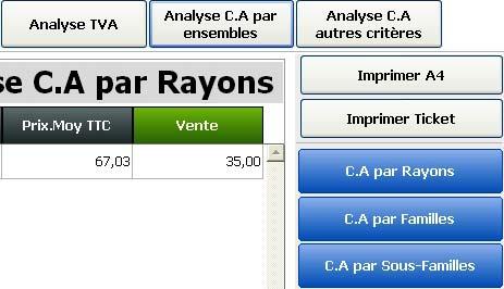 logiciel de caisse GlobalPos: les résultats