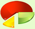 Les votes des lecteurs sur les logiciels de caviste